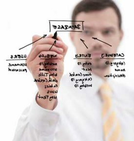 Project Management Hard & Soft Skills e-learning